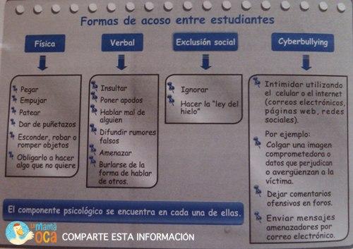 FORMAS-DE-ACOSO-ENTRE-ESTUDIANTES